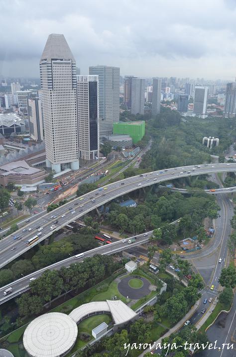 Транспортные артерии города