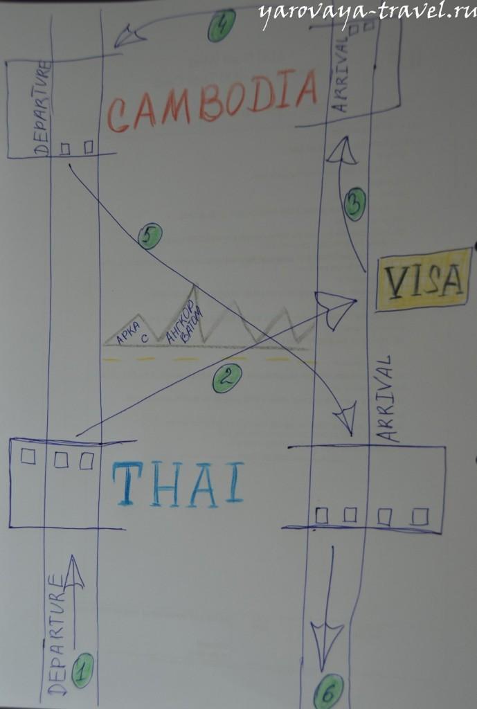 Схема движения на границе