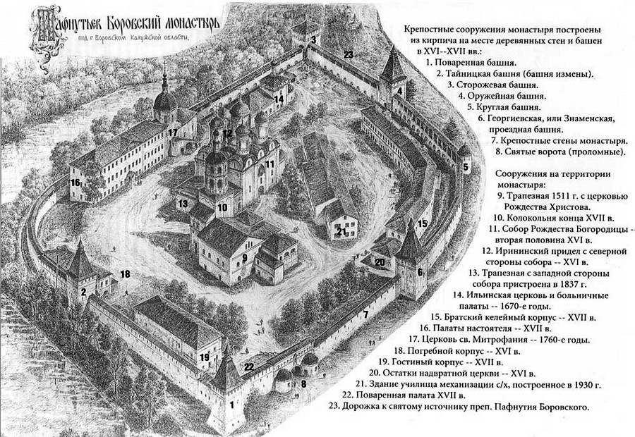 План монастыря.